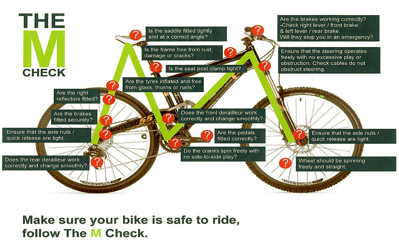 Bikes must be in good road worthy order